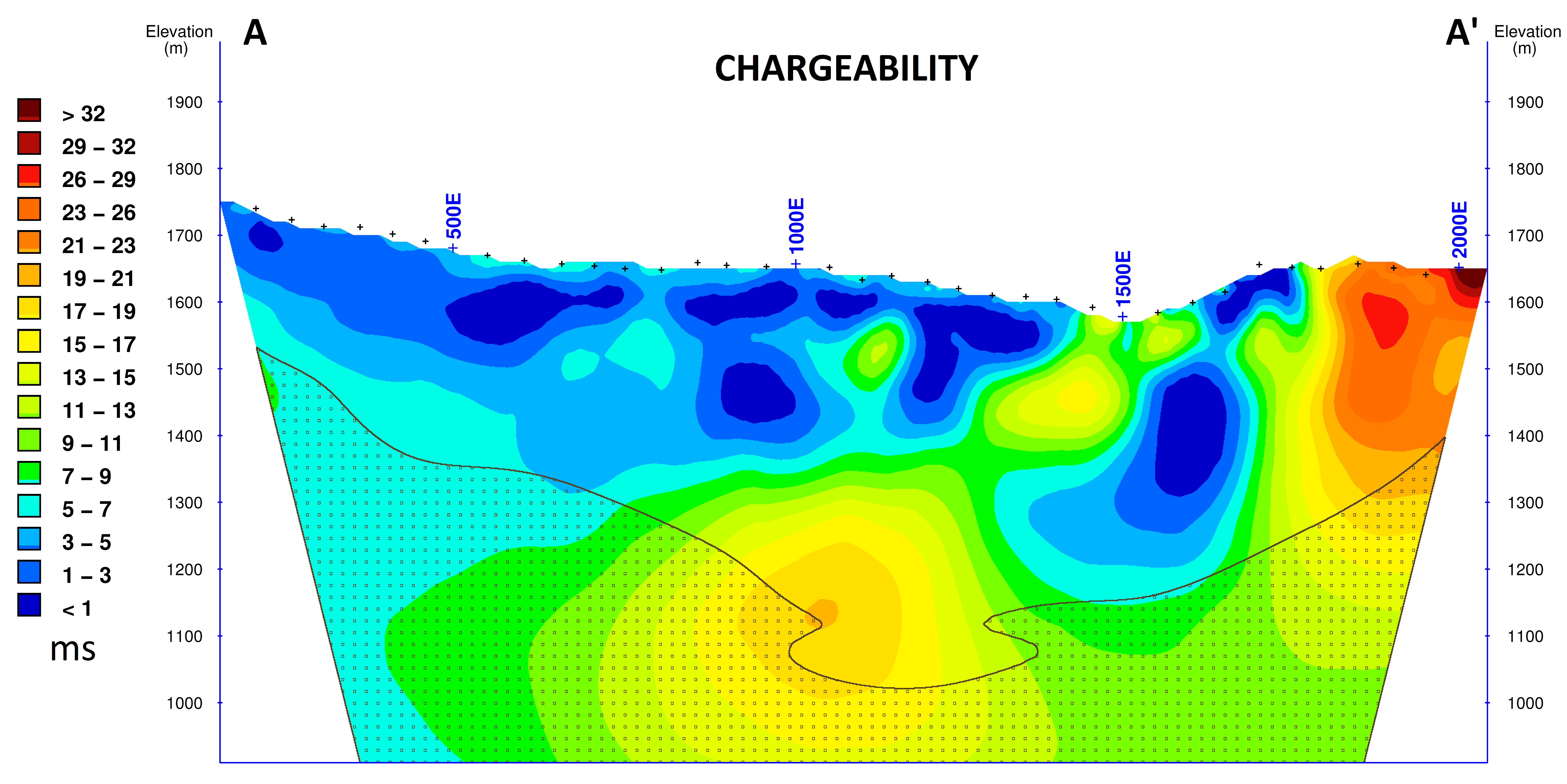 Chargeability